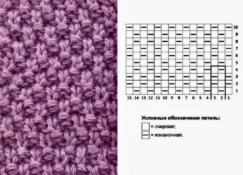 Подборка идей для вязания
